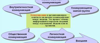 Коммуникация и власть в Азербайджане — навстречу ветру реформ